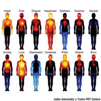 Mapas corporales de las emociones